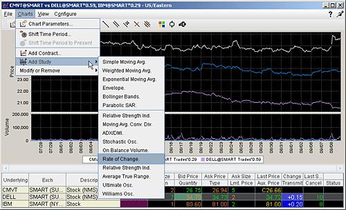 Agora trading system